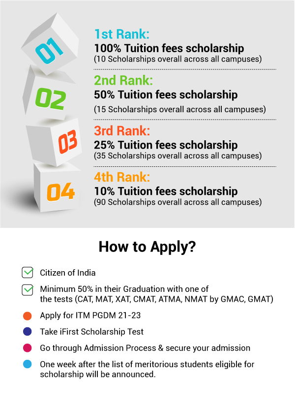 iFirst Scholarship 2021