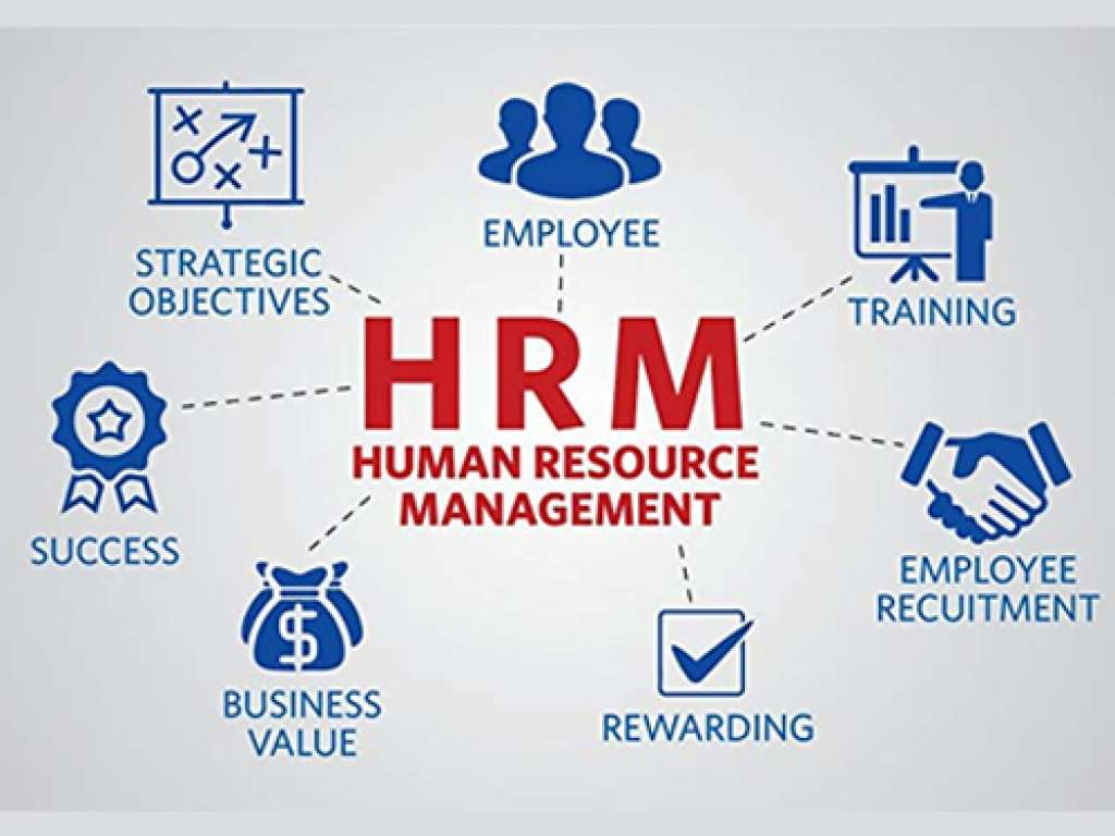 BS PGDM - Human Resource Management